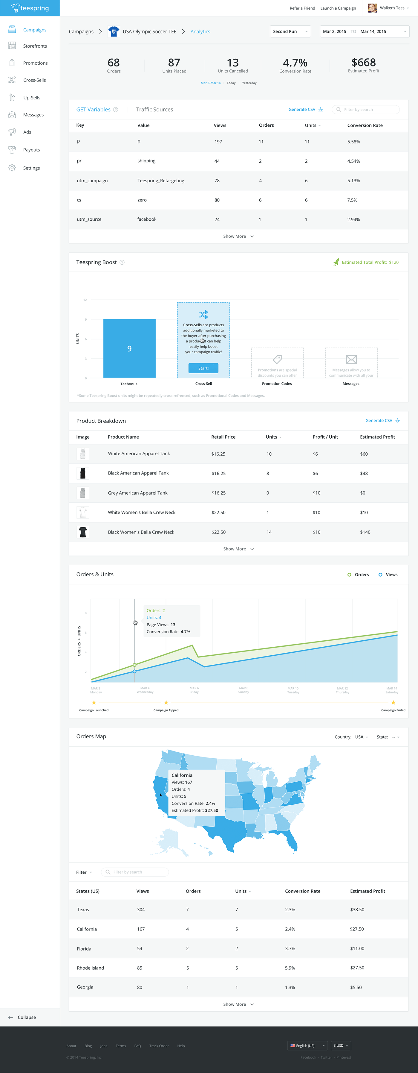 Teespring dashboard analytics